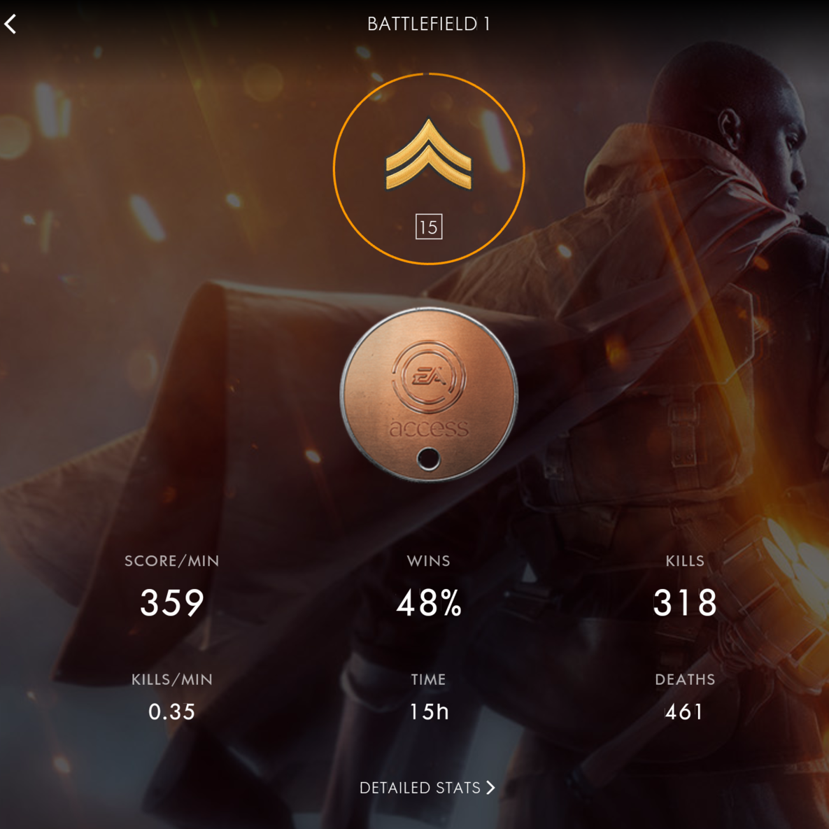 What's your score per minute? - Battlefield - Grim Reaper Gamers Forums